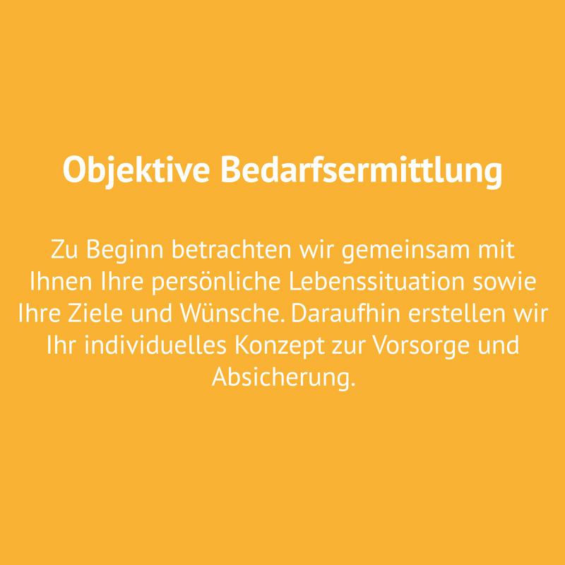 Objektive-Bedarfsermittlung